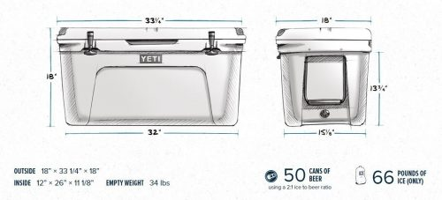 75 Quart Orca vs Yeti 75 Cooler Sizes