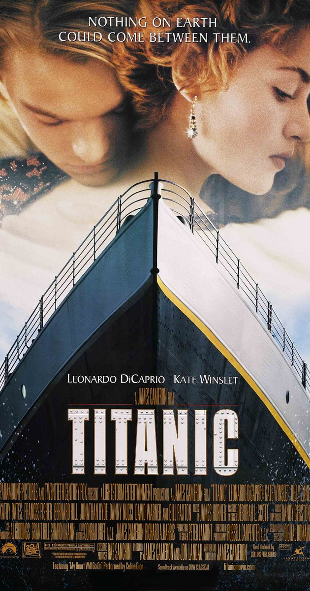 How to Play Titanic Drinking Game With Rules, Best Movie Drinking Games, Beer Drinking Games for Adults